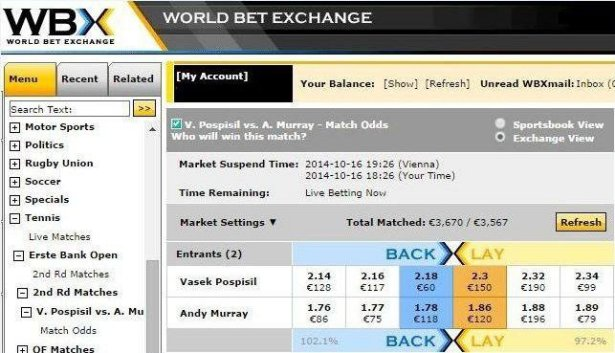 exchange betting strategies